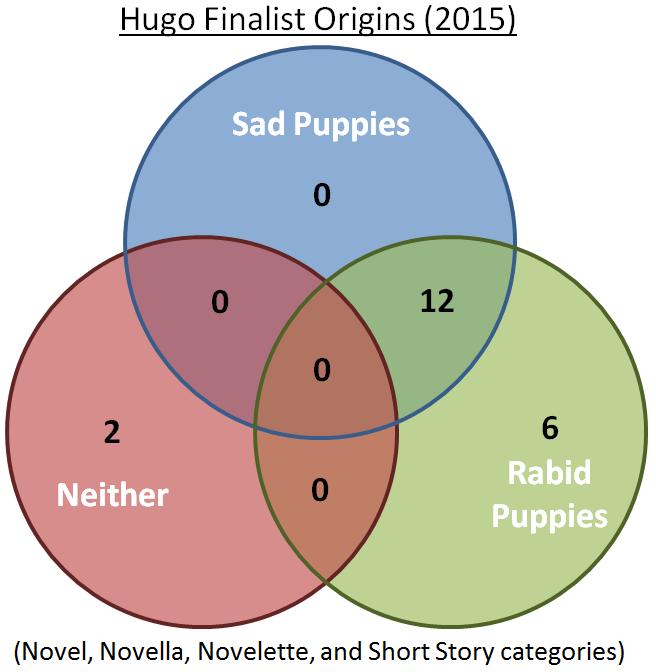 919-Hugo-Origins1